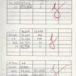 Cuadernos ABN de Sara Herrera