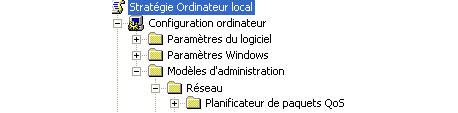 Strategie Ordinateur Local