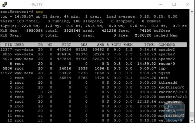 commande top Top 15 Commandes Linux que tout Webmaster doit connaitre