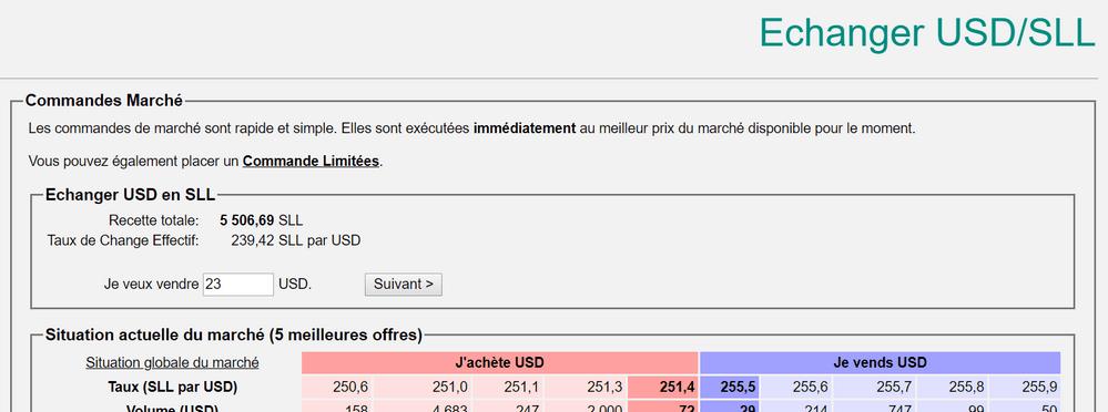 Echanger USD SLL Acheter des bitcoins rapidement, sans vérification avec PayPal