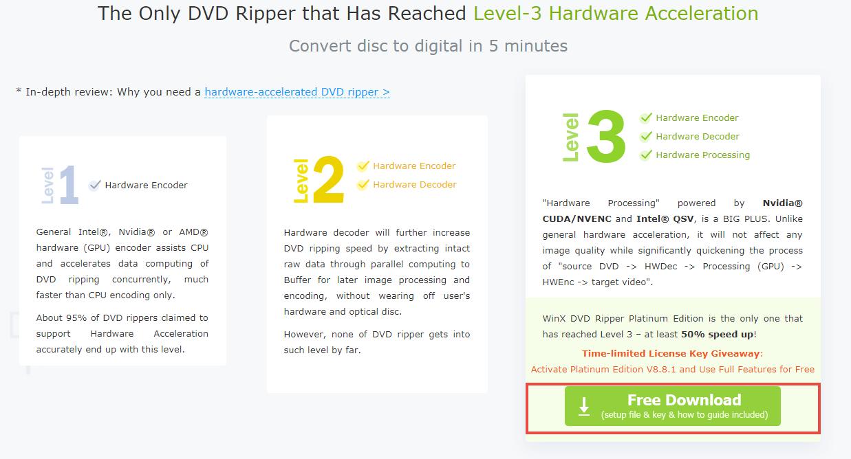 telecharger WinXDVD Tuto : Comment Convertir un DVD en MP4 en 3 Étapes Faciles