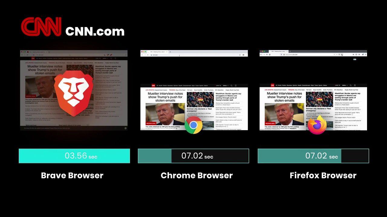 Brave Speedtest Pourquoi et Comment Migrer de Google Chrome vers le Navigateur Brave