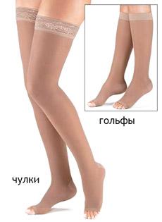comprimați ciorapi în varicoză)