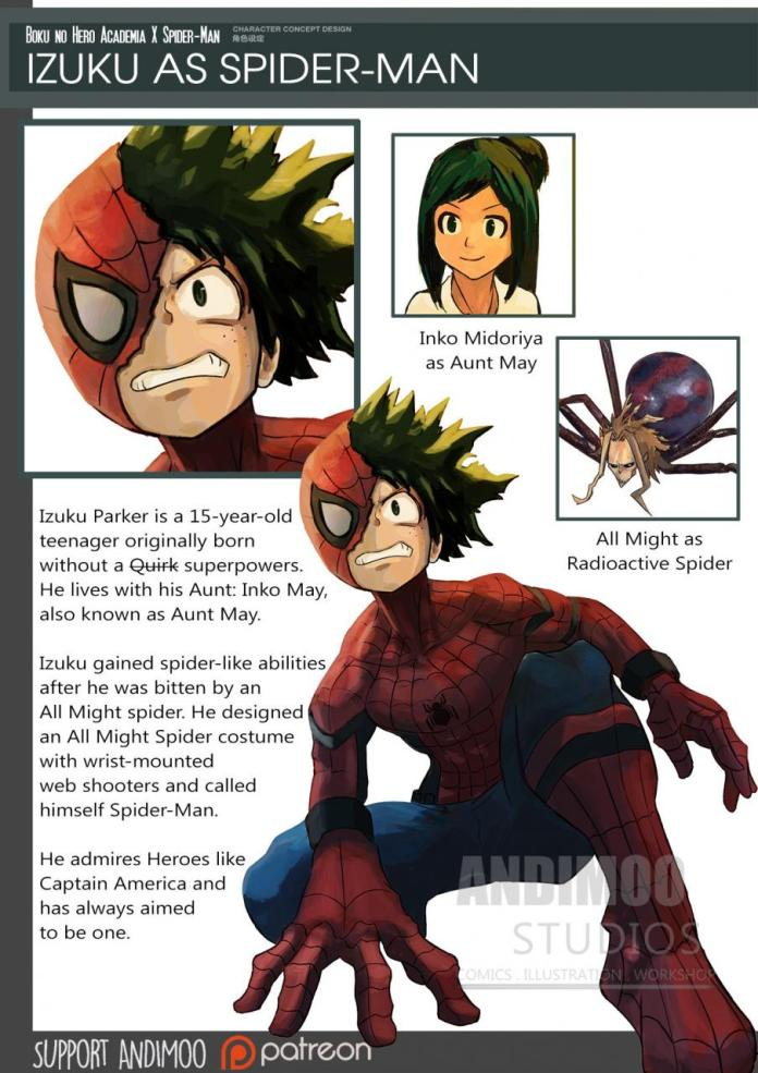 """Singapore Based Illustrator Turned """"One Piece"""" Characters Into Marvel Avengers"""