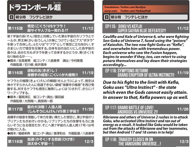 Dragon Ball Super Episode 115-118 Spoilers, Ultra Instinct!