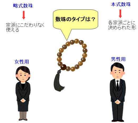 数珠 選び方 色 本式 略式