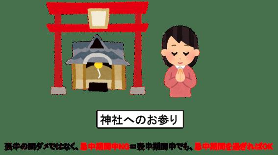喪中の神社