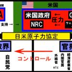 (その3)【日本の真相】目からうろこの財政金融基礎知識 質疑応答