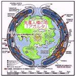 内なる地球とアガルタ王国:眉にツバつける必要がある?
