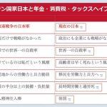 ■2019_06_16_兵頭正俊氏の「状況の交差点」:ペテン国家日本と年金・消費税・タックス・ヘイブン