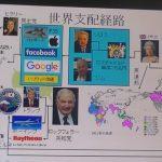 世界支配経路や日本の支配構造について