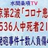 中国共産党と関わるべからず・・・コロナ北京第2波を日本に及ぼす危険あり/トヨタが中国から撤退?!