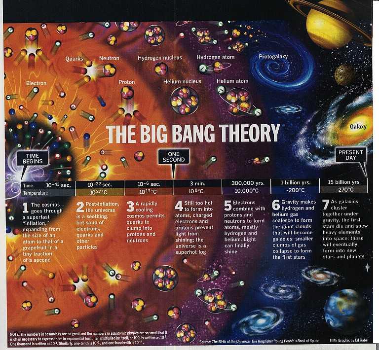 the-big-bang-theory