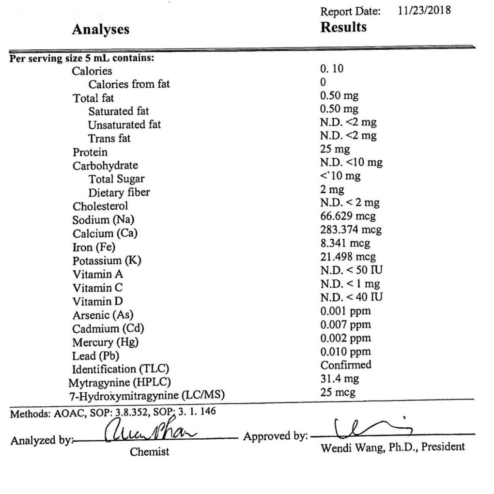 Lab Tested Kratom Extract