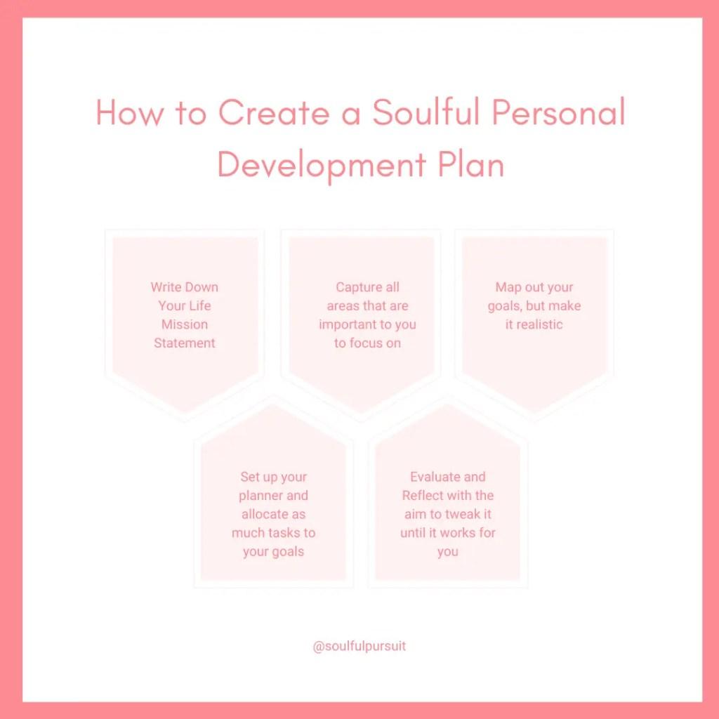 create personal development plan