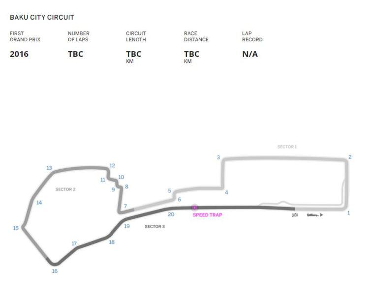 O mapa da corrida em Baku, a estreante em 2016