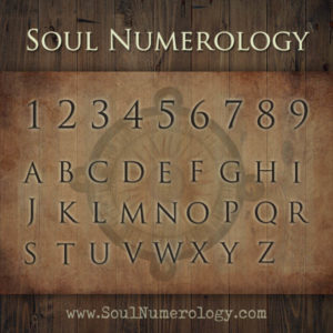 numerology letter to number conversion chart