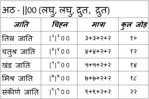 35 taal system(H) - Ata taalam