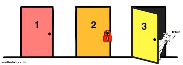 2-doors-1-600x214