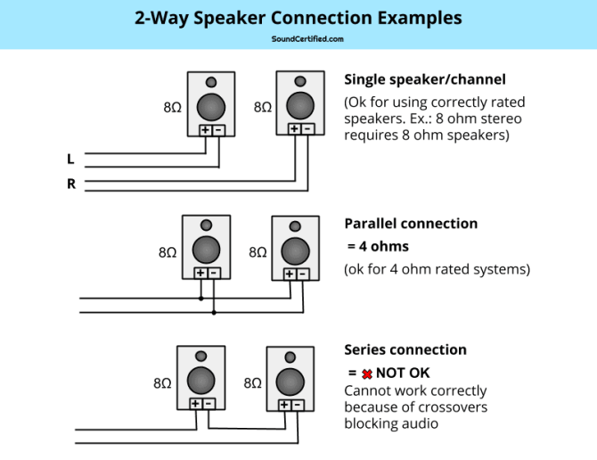 the speaker wiring diagram and connection guide – the basics