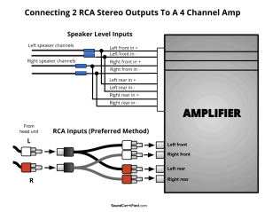 How To Hook Up A 4 Channel Amp To Front And Rear Speakers