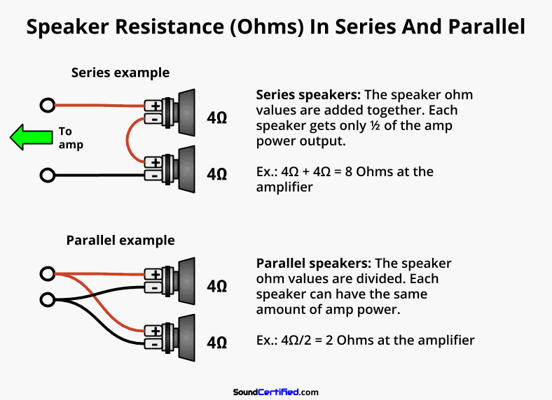 How To Wire A 4 Channel Amp To 4 Speakers And A Sub: A
