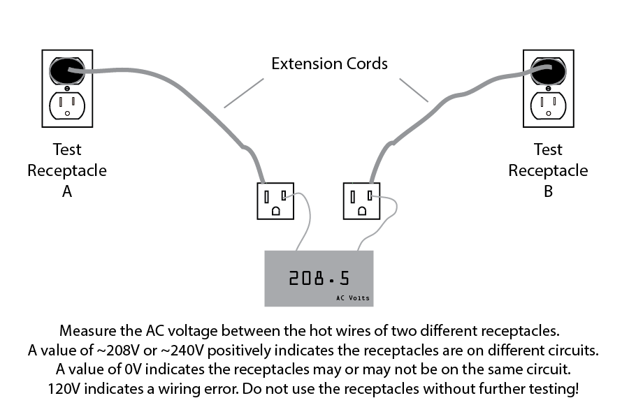 208 Volt Receptacle Wiring Diagram - Wiring Library