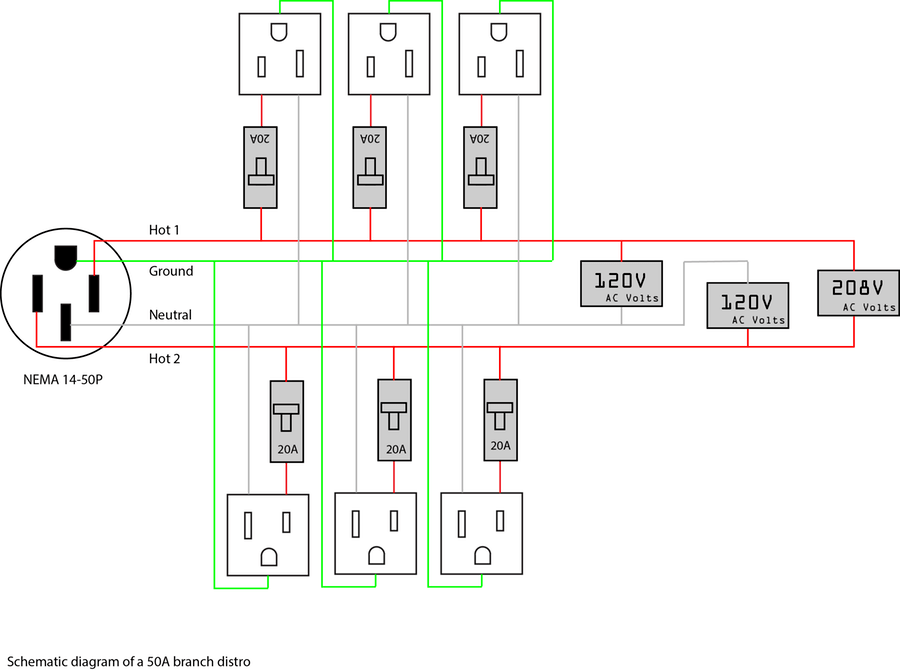 20a plug wiring free download wiring diagrams 20a 120v wiring diagram free download wiring diagram on 20a 250v plug wiring for power distribution asfbconference2016 Images
