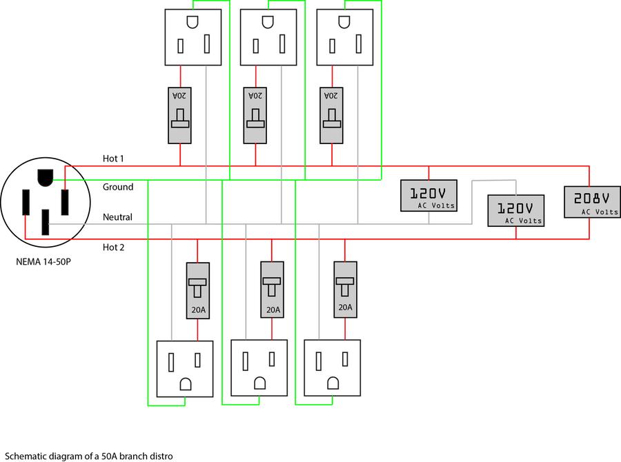 Power Distribution Part 3 - Branch Circuit Distros - Sound Forums