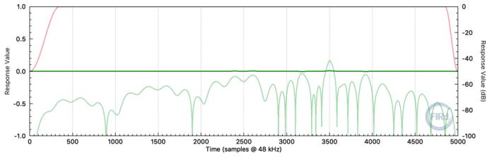Audio FIR Filtering - Sound Forums