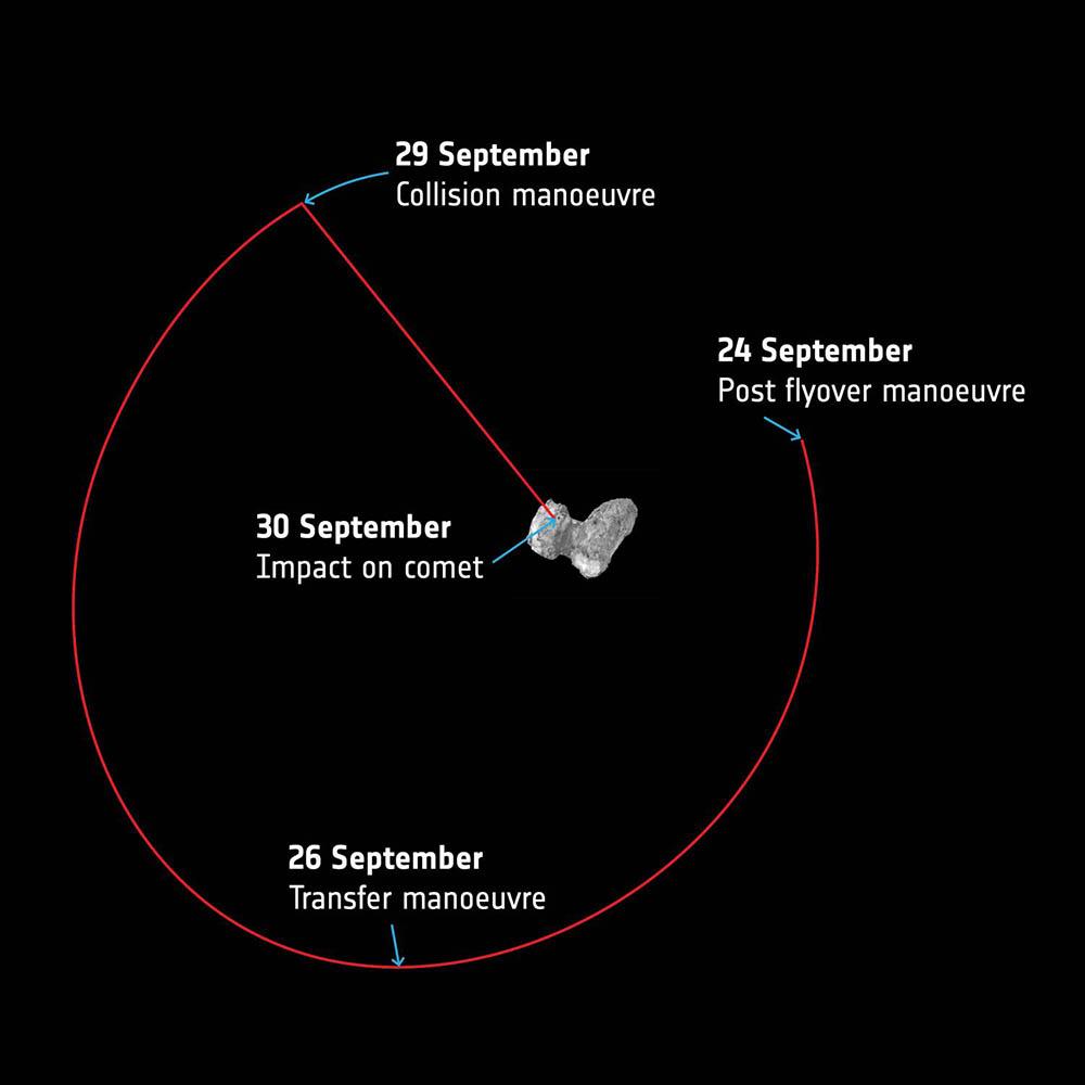 Rosetta final