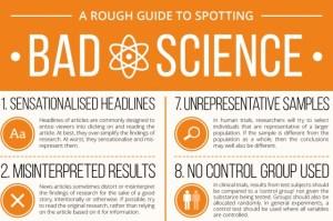 Spotting-Bad-Science-v2