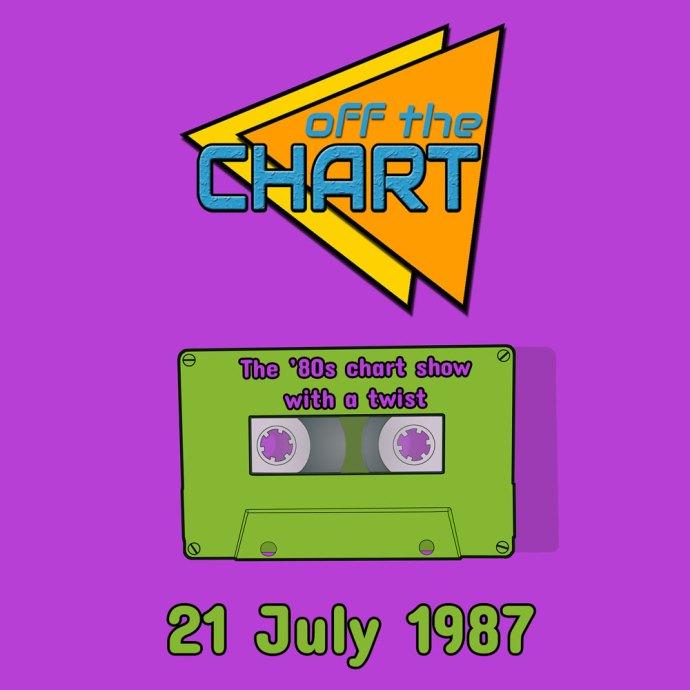 21 July 1987