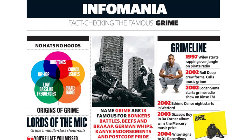 grime-culture