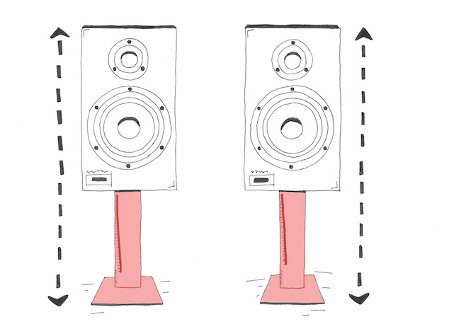 speaker-placement-3