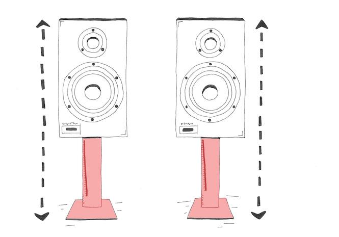 speaker-placement-3