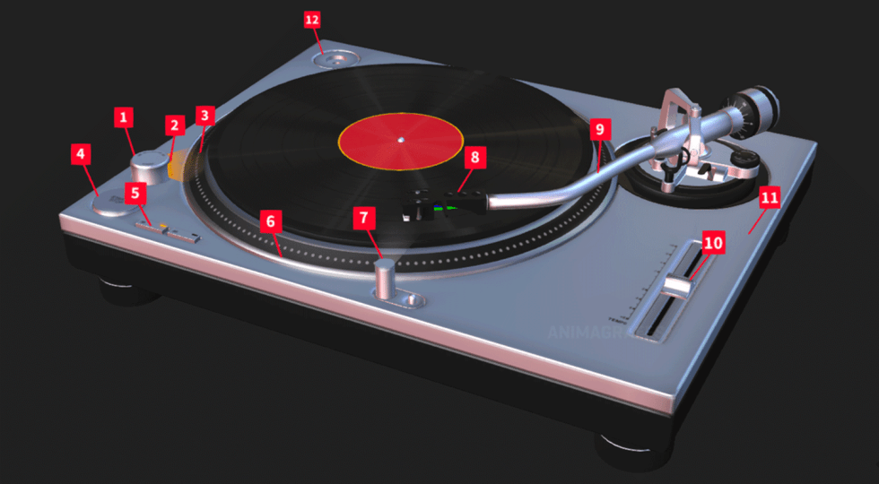 turntable-3d-animations-1