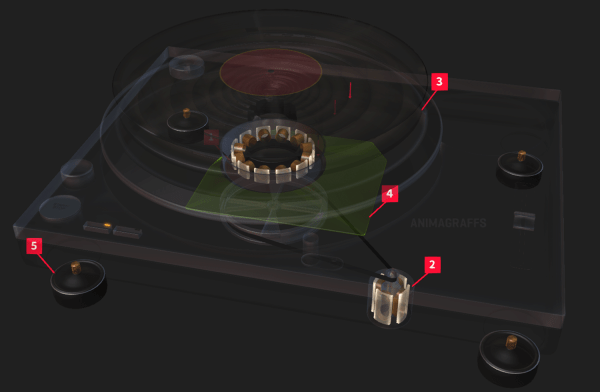 turntable-3d-animations-2