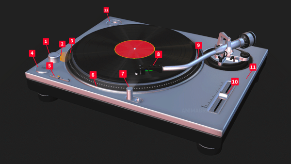turntable-3d-animations-eyecatch