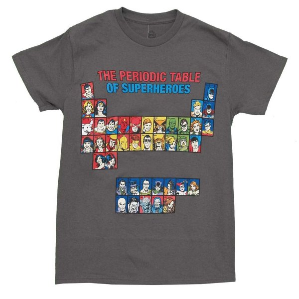The Periodic Table of Superheros