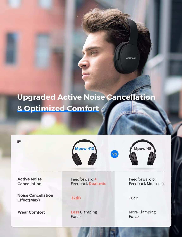 MPOW Holo H10 Dual-Mic Noise Cancelling Bluetooth Headphones SOP