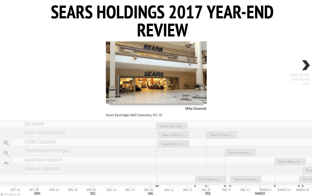Sears Holdings 2017 in Review