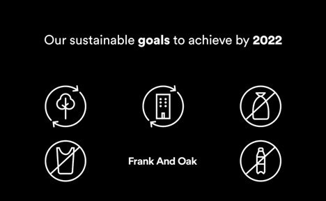 Frank And Oak will cut all virgin plastic, use only recycled poly, offset all greenhouse gas, use only renewable energy and go zero waste.