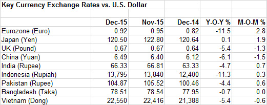 CurrencyTable1-16b