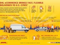 DHL eCommerce Launches New Quick Delivery Service for Online Retailers