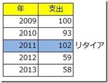 shishutu2009-2013