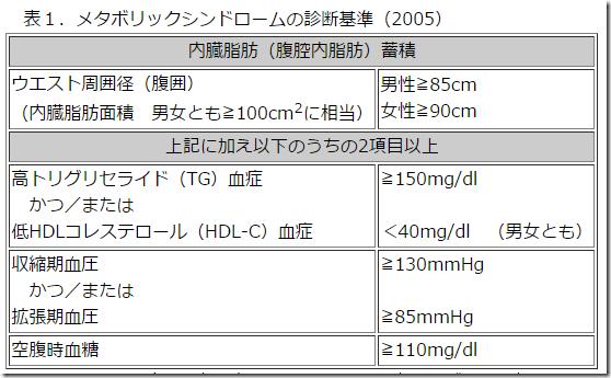 20150909_metabo1