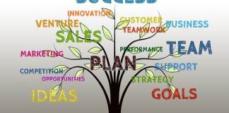 4 Ideas to help you generate more revenue
