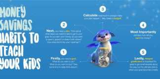 Sanlam's first-of-its-kind APP uses gamification to make saving magical for kids