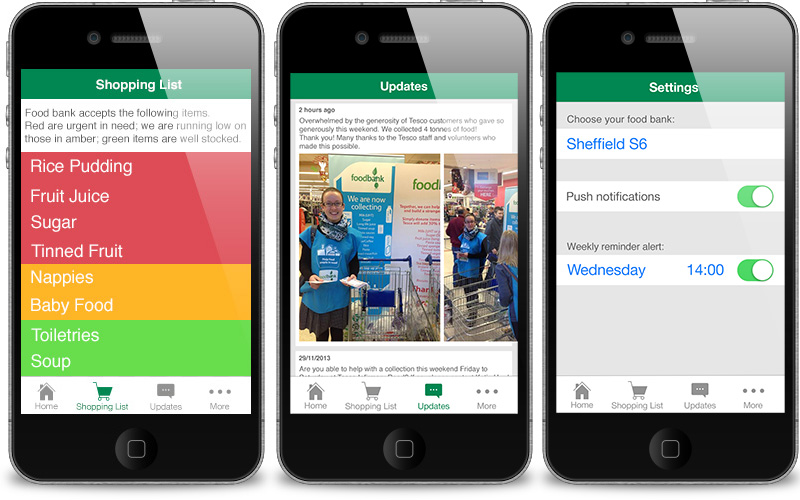 FoodBank App Screens